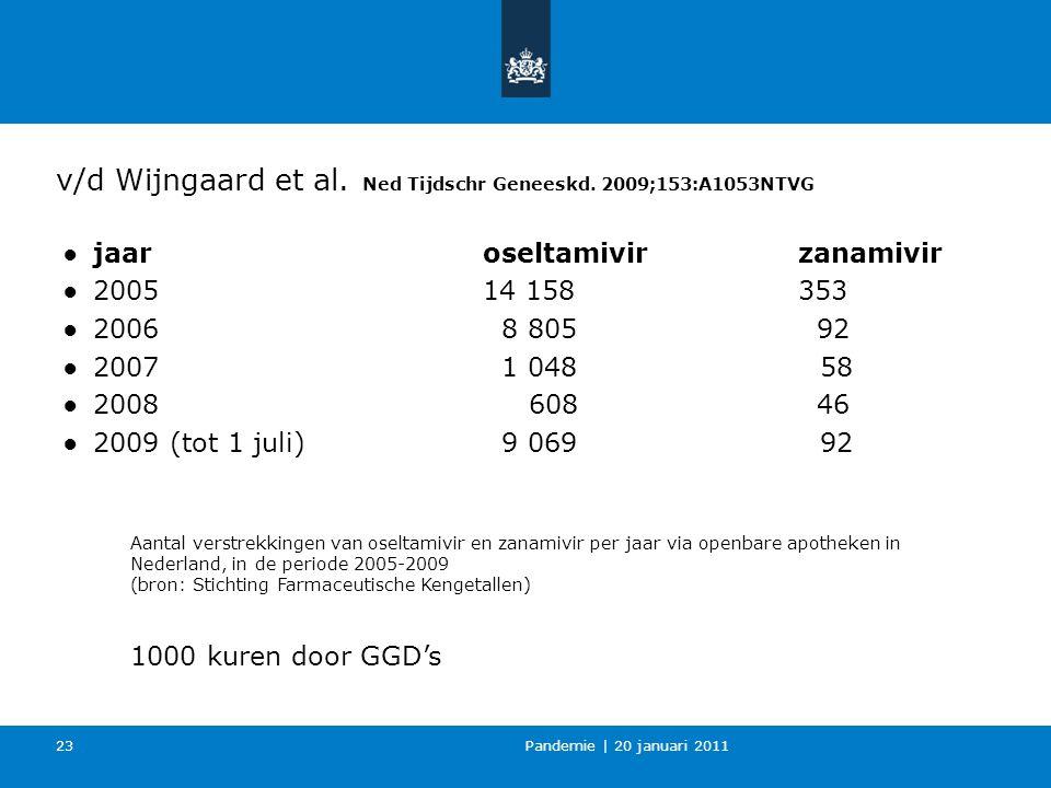 Pandemie | 20 januari 2011 23 v/d Wijngaard et al.