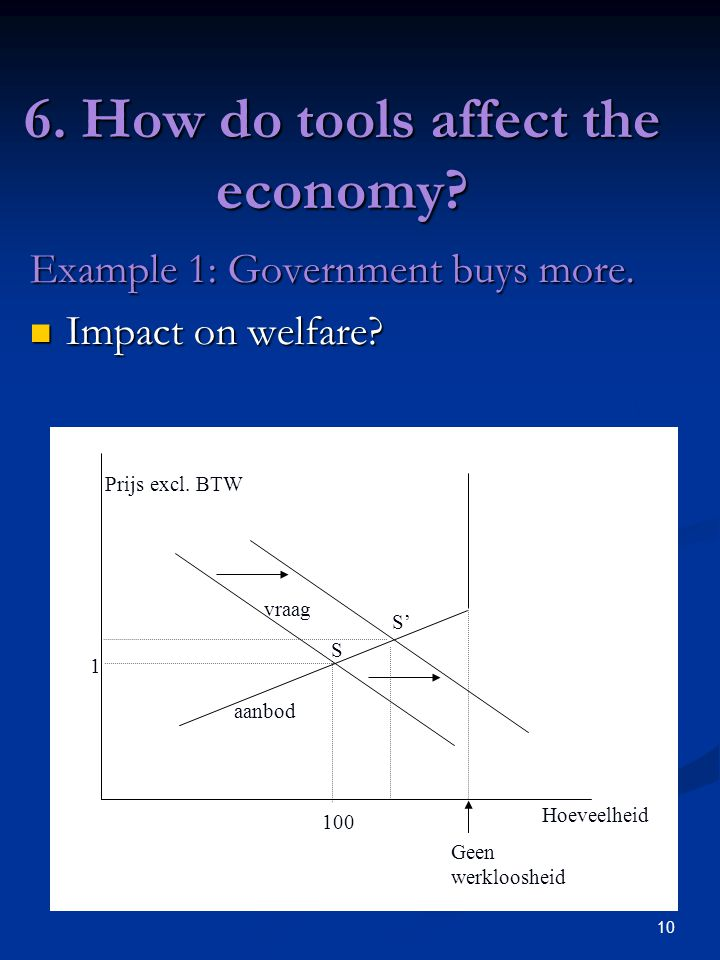9 5. The tools of economic policy Instruments  economy changes  welfare changes.