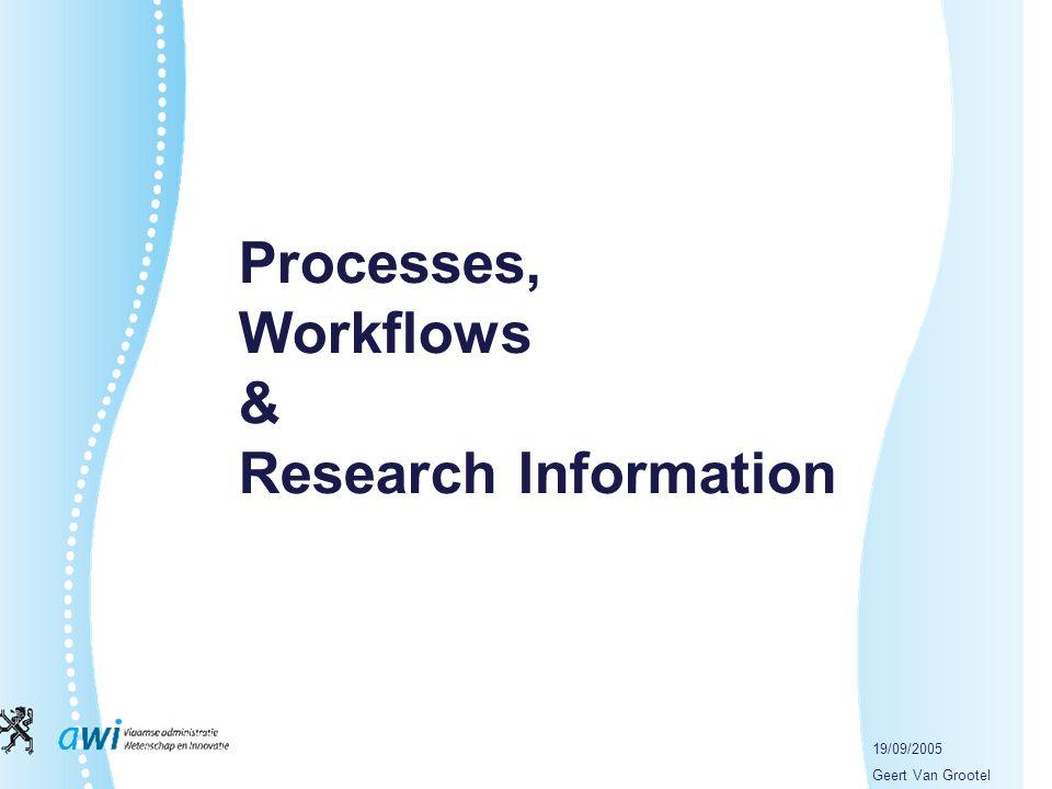 19/09/2005 Geert Van Grootel Processes, Workflows & Research Information