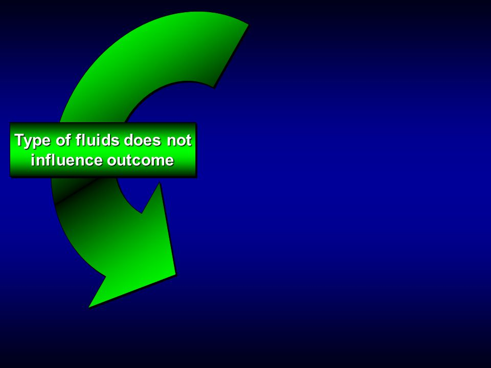 Type of fluids does not influence outcome Type of fluids does not influence outcome