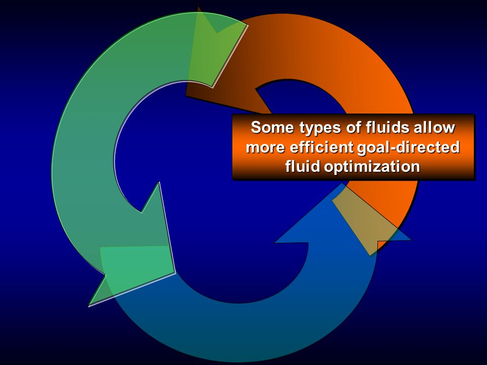 Some types of fluids allow more efficient goal-directed fluid optimization Some types of fluids allow more efficient goal-directed fluid optimization