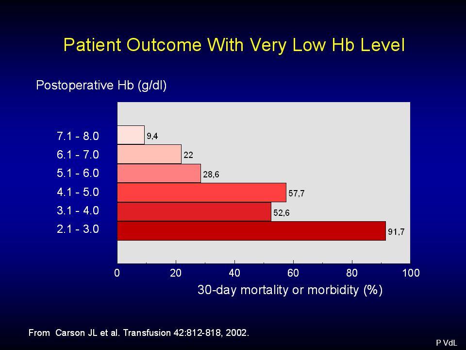 From Bell EF et al.Pediatrics 115:1685-1691, 2005.