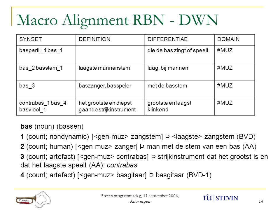 Stevin programmadag, 11 september 2006, Antwerpen 14 Macro Alignment RBN - DWN SYNSETDEFINITIONDIFFERENTIAEDOMAIN baspartij_1 bas_1die de bas zingt of