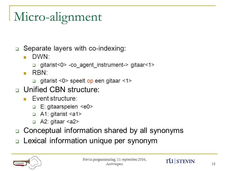Stevin programmadag, 11 september 2006, Antwerpen 18 Micro-alignment  Separate layers with co-indexing: DWN:  gitarist -co_agent_instrument-> gitaar