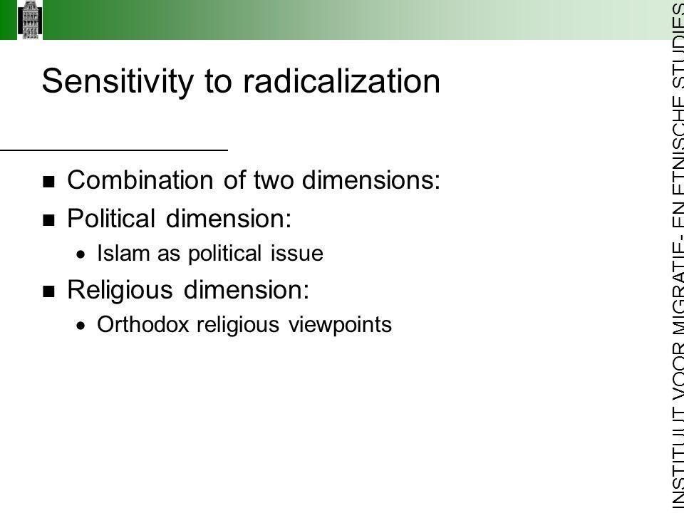 INSTITUUT VOOR MIGRATIE- EN ETNISCHE STUDIES Sensitivity to radicalization Combination of two dimensions: Political dimension:  Islam as political issue Religious dimension:  Orthodox religious viewpoints