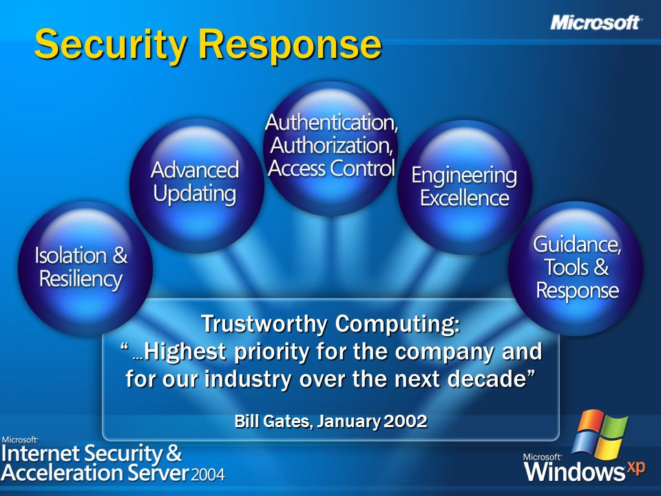 Security Response Trustworthy Computing: … Highest priority for the company and for our industry over the next decade Bill Gates, January 2002
