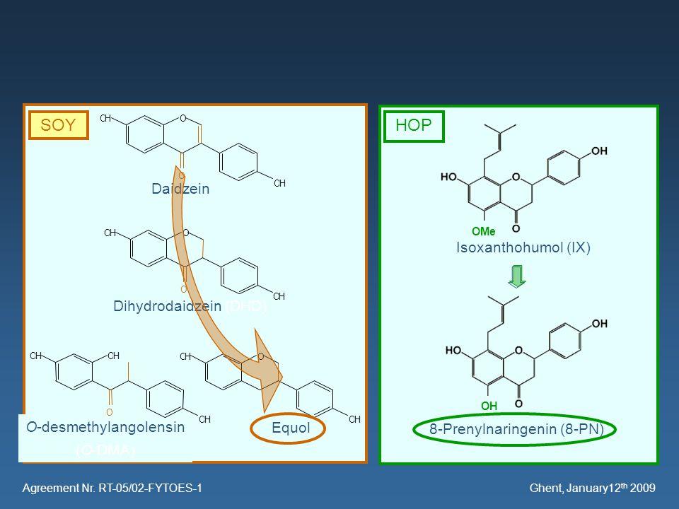 Daidzein OHO O OH Dihydrodaidzein (DHD) OHO O O H Equol OHO OH O-desmethylangolensin (O-DMA) OHO O O H H SOY Isoxanthohumol (IX) 8-Prenylnaringenin (8-PN) OMe OH HOP Agreement Nr.