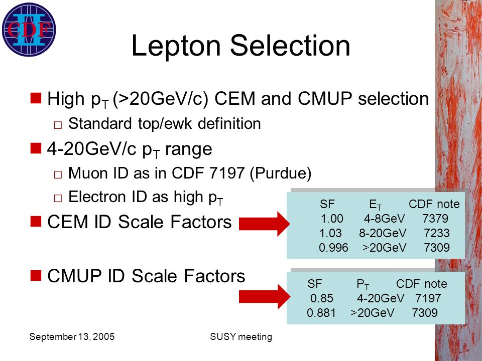 September 13, 2005SUSY meeting Dilepton Control Regions CR1: Z window □76 ≤ M ee ≤ 106 GeV/c 2 CR2 : outside Z (diluted signal box) □MET>15 GeV □15 106 GeV/c 2