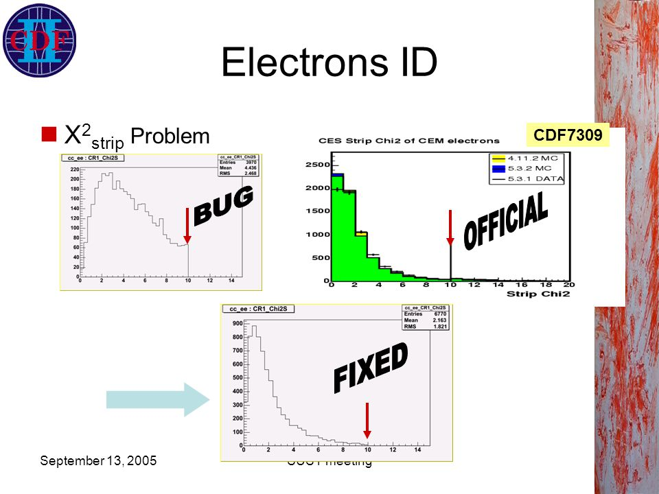 September 13, 2005SUSY meeting Electrons ID Χ 2 strip Problem CDF7309