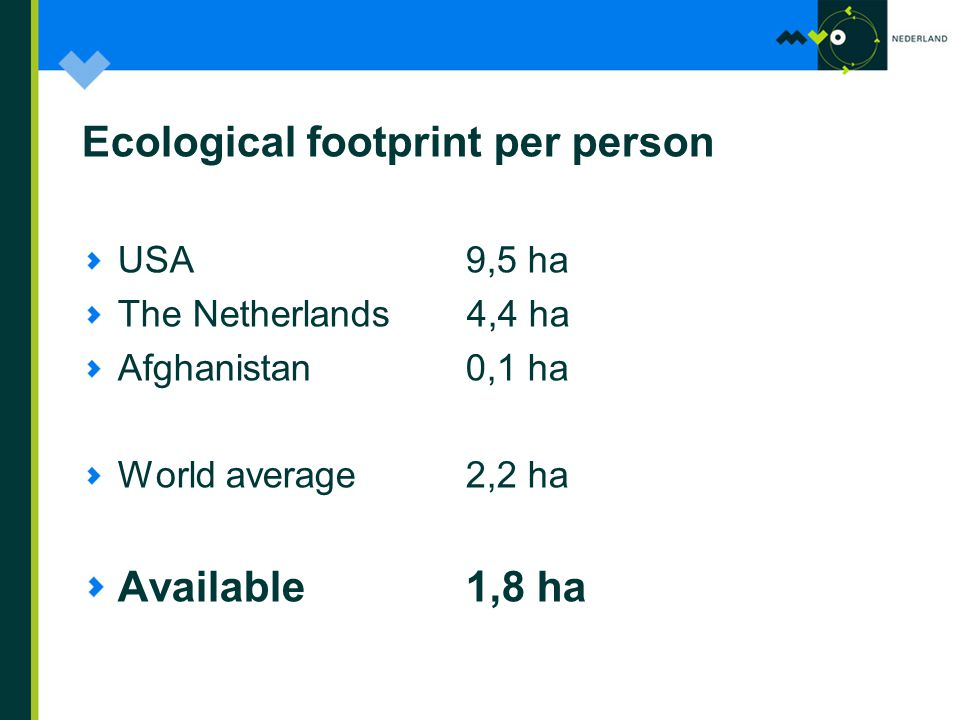 Ecological footprint per person USA 9,5 ha The Netherlands 4,4 ha Afghanistan 0,1 ha World average 2,2 ha Available 1,8 ha