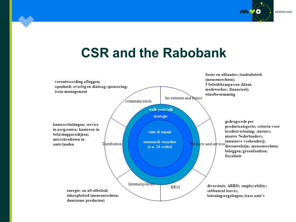 CSR and the Rabobank verantwoording afleggen; openheid; overleg en dialoog; sponsoring; issue-management kantoorsluitingen; service in zorgcentra; kantoren in belastingparadijzen; microkredieten in ontw.landen energie- en afvalbeleid; inkoopbeleid (mensenrechten; duurzame producten) diversiteit; ARBO; employability; sabbatical leaves; beloningsregelingen; lease auto's gedragscode per productcategorie; criteria voor kredietverlening; starters; nieuwe Nederlanders; intensieve veehouderij; dierenwelzijn; mensenrechten; beleggen; groenfondsen; fiscaliteit fusies en allianties; landenbeleid (mensenrechten); 3 beleidskompassen (klant, medewerker, financieel); winstbestemming communication Investment and fiance visie & missie normen & waarden (o.a.
