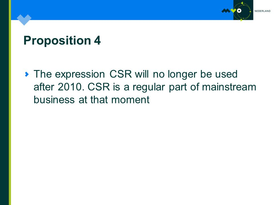 Proposition 4 The expression CSR will no longer be used after 2010.