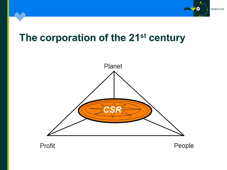 CSR Planet People Profit The corporation of the 21 st century