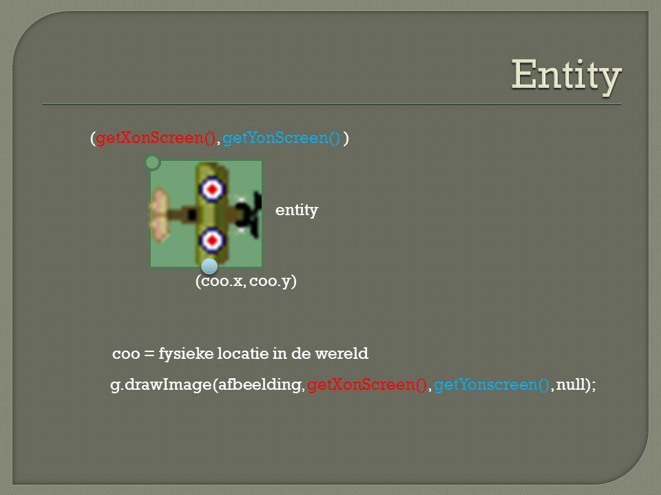 (coo.x, coo.y) (getXonScreen(), getYonScreen() ) g.drawImage(afbeelding, getXonScreen(), getYonscreen(), null); coo = fysieke locatie in de wereld ent