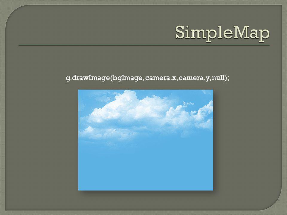 g.drawImage(bgImage, camera.x, camera.y, null);