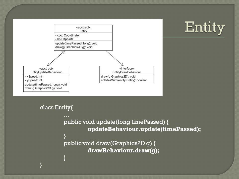(coo.x, coo.y) (getXonScreen(), getYonScreen() ) g.drawImage(afbeelding, getXonScreen(), getYonscreen(), null); coo = fysieke locatie in de wereld entity