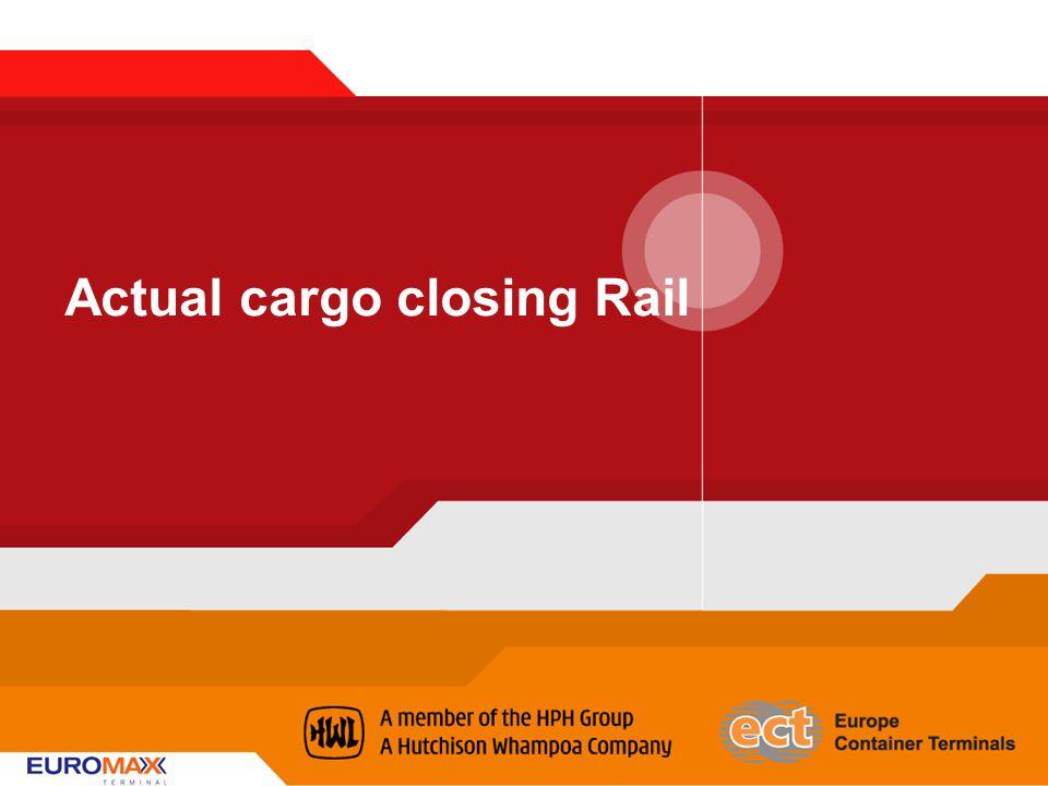 Actual cargo closing Rail