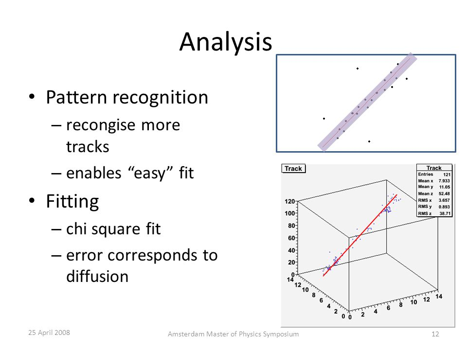 Analysis Pattern recognition – recongise more tracks – enables easy fit Fitting – chi square fit – error corresponds to diffusion 25 April 2008 Amsterdam Master of Physics Symposium12