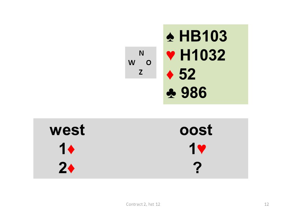 N W O Z westoost 1♦ 1♥ 2♦ ? 12Contract 2, hst 12 ♠ HB103 ♥ H1032 ♦ 52 ♣ 986