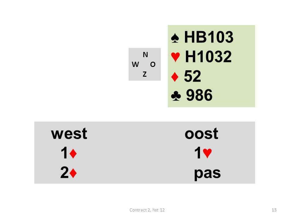 N W O Z westoost 1♦ 1♥ 2♦ pas 13Contract 2, hst 12 ♠ HB103 ♥ H1032 ♦ 52 ♣ 986
