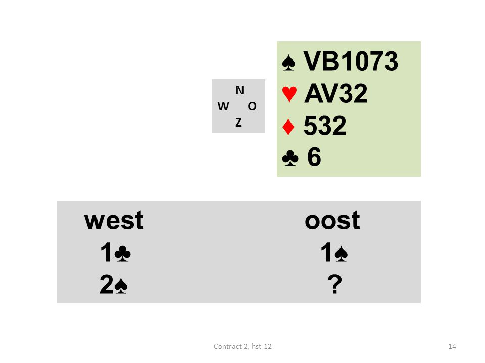 N W O Z westoost 1♣ 1♠ 2♠ 14Contract 2, hst 12 ♠ VB1073 ♥ AV32 ♦ 532 ♣ 6