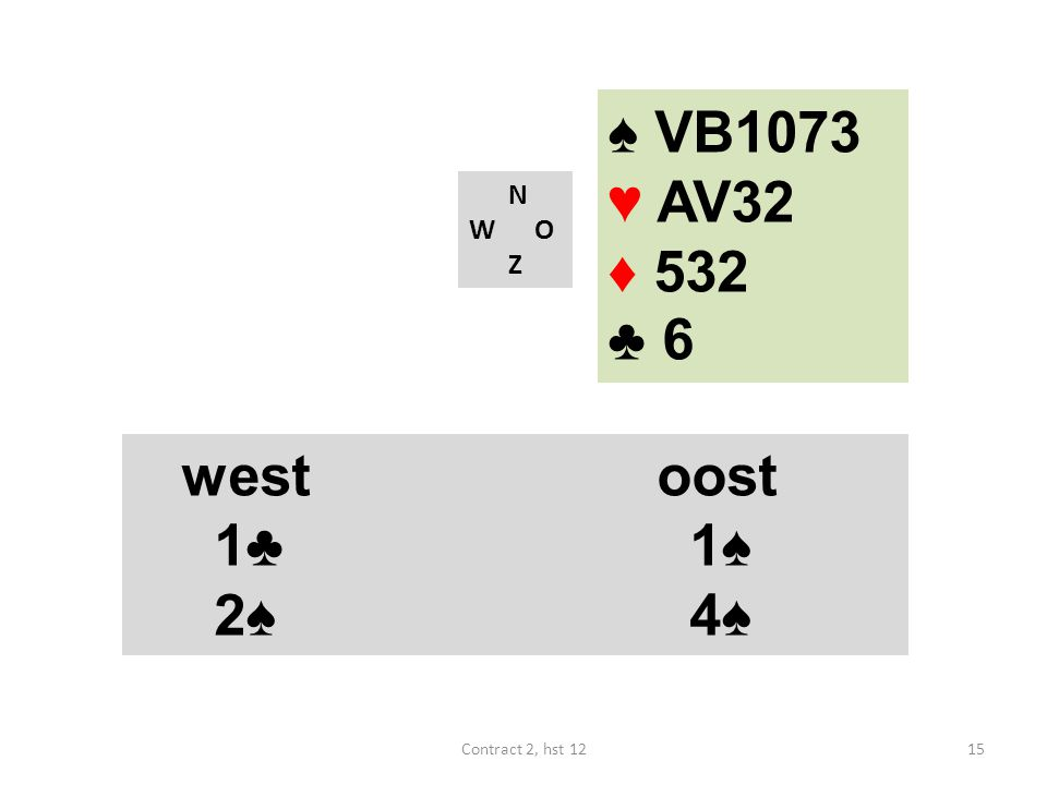 N W O Z westoost 1♣ 1♠ 2♠ 4♠ 15Contract 2, hst 12 ♠ VB1073 ♥ AV32 ♦ 532 ♣ 6