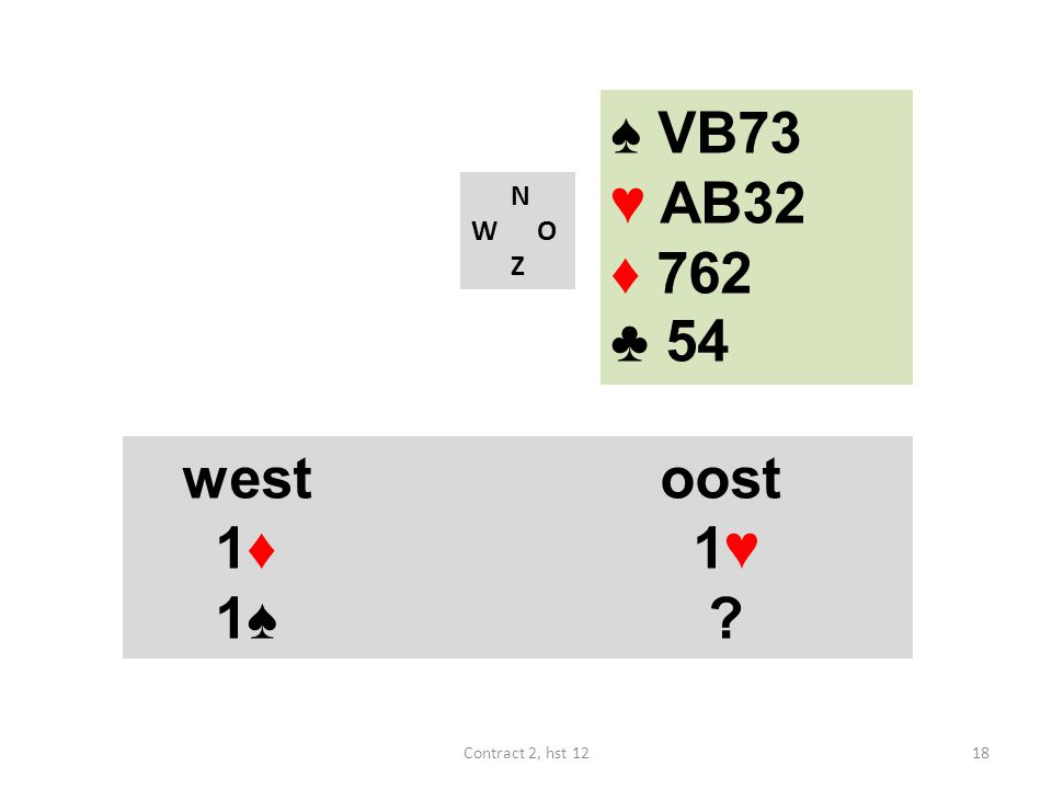 N W O Z westoost 1♦ 1♥ 1♠ 18Contract 2, hst 12 ♠ VB73 ♥ AB32 ♦ 762 ♣ 54
