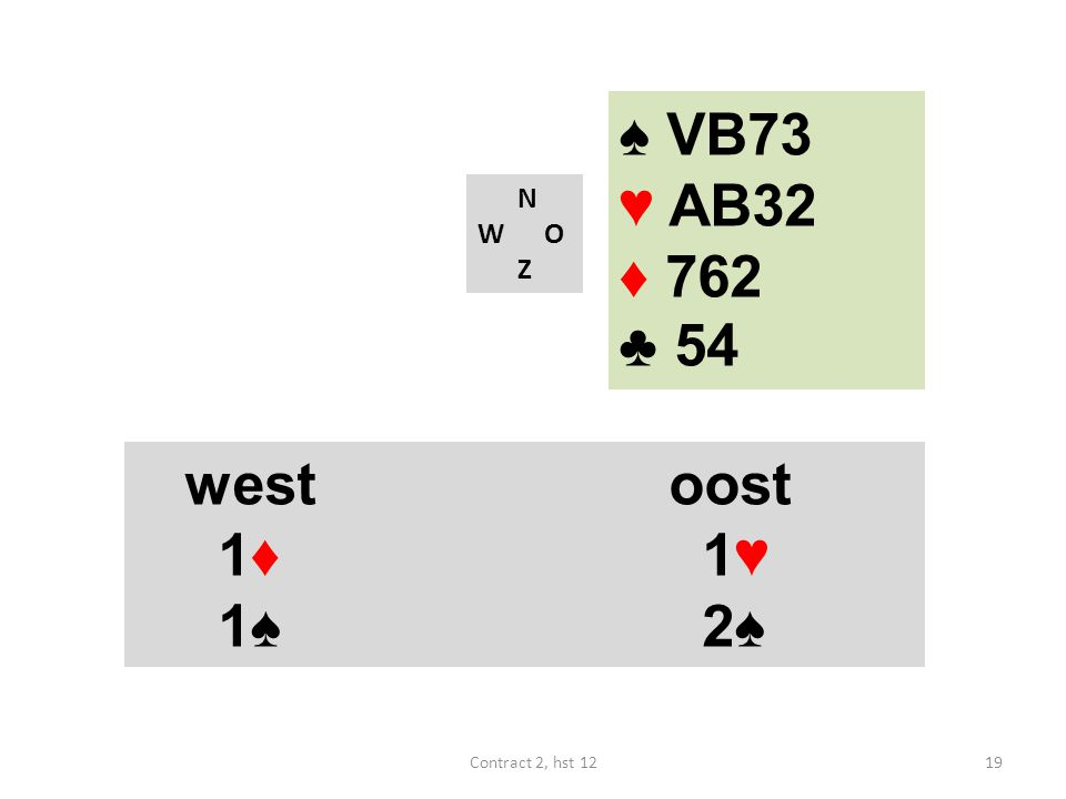 N W O Z westoost 1♦ 1♥ 1♠ 2♠ 19Contract 2, hst 12 ♠ VB73 ♥ AB32 ♦ 762 ♣ 54