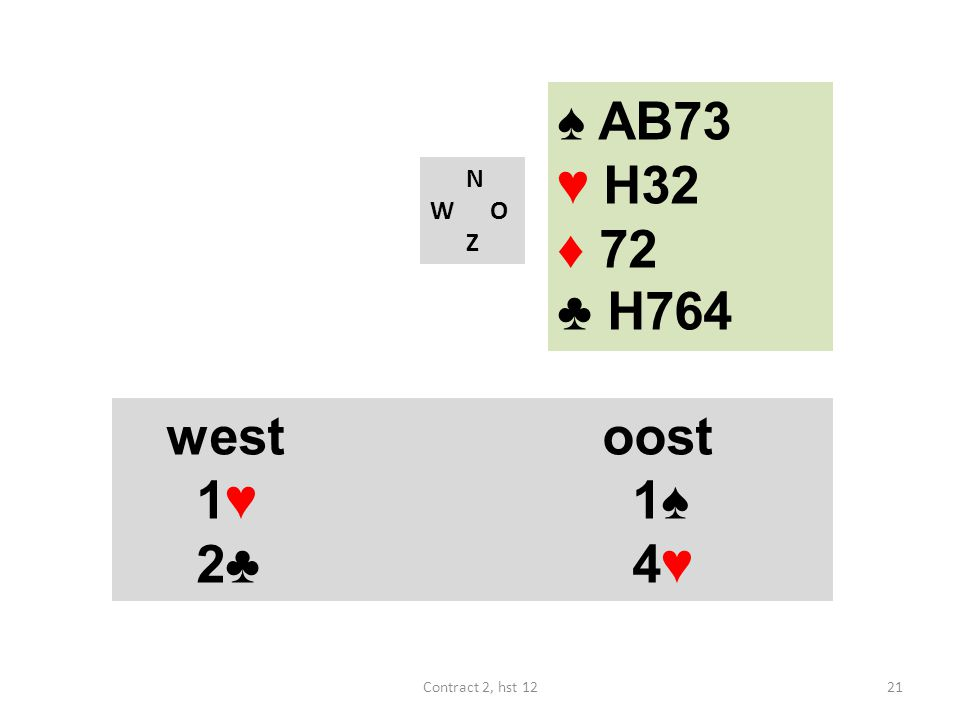 N W O Z westoost 1♥ 1♠ 2♣ 4♥ 21Contract 2, hst 12 ♠ AB73 ♥ H32 ♦ 72 ♣ H764
