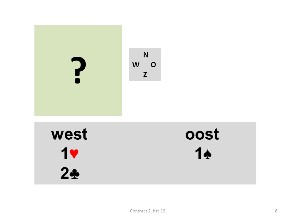 ? N W O Z westoost 1♥ 1♠ 2♣ 8Contract 2, hst 12