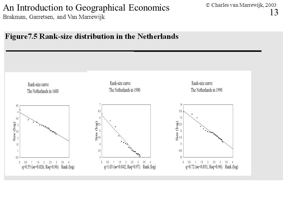 © Charles van Marrewijk, 2003 13 An Introduction to Geographical Economics Brakman, Garretsen, and Van Marrewijk