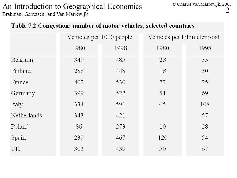 © Charles van Marrewijk, 2003 3 An Introduction to Geographical Economics Brakman, Garretsen, and Van Marrewijk