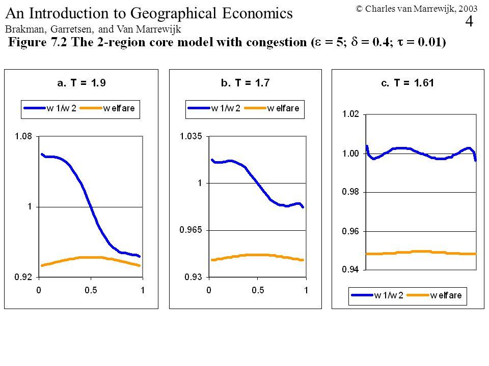 © Charles van Marrewijk, 2003 15 An Introduction to Geographical Economics Brakman, Garretsen, and Van Marrewijk