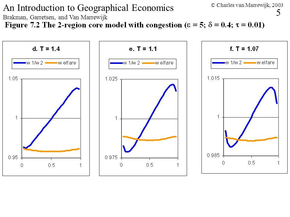 © Charles van Marrewijk, 2003 16 An Introduction to Geographical Economics Brakman, Garretsen, and Van Marrewijk Figure 7.7 continued