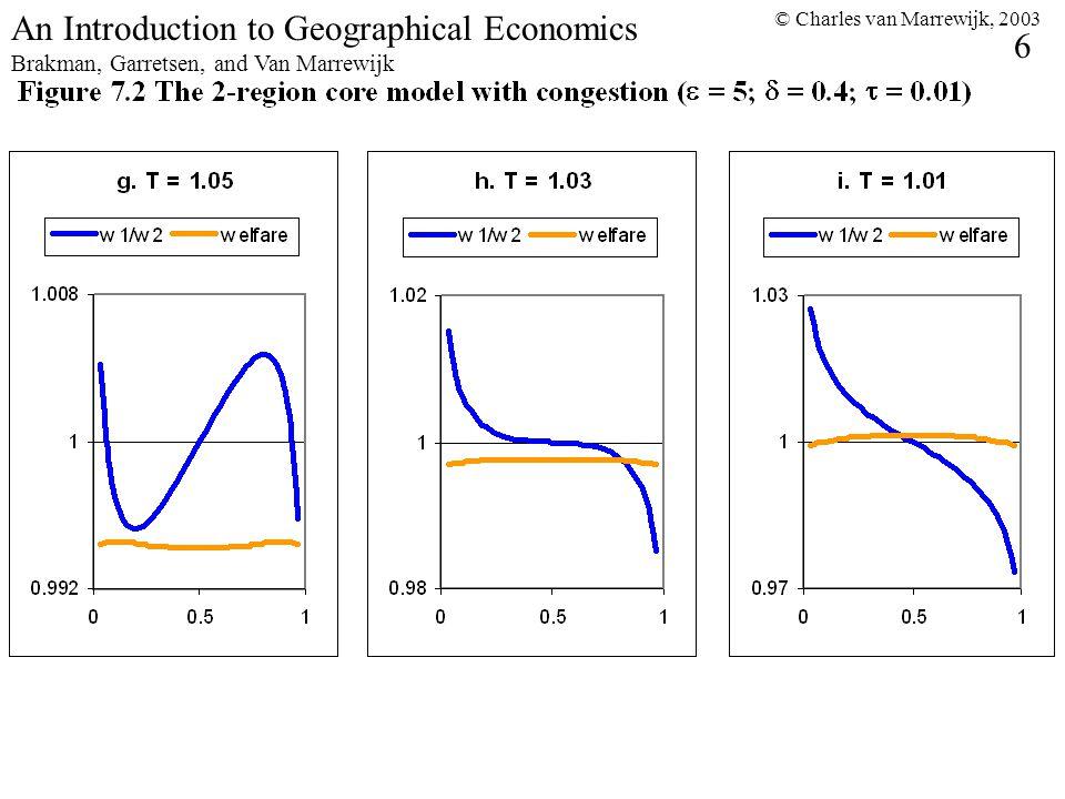© Charles van Marrewijk, 2003 7 An Introduction to Geographical Economics Brakman, Garretsen, and Van Marrewijk