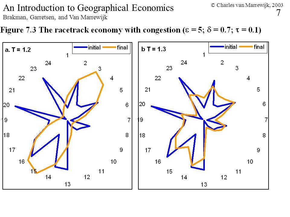 © Charles van Marrewijk, 2003 8 An Introduction to Geographical Economics Brakman, Garretsen, and Van Marrewijk Figure 7.3 continued
