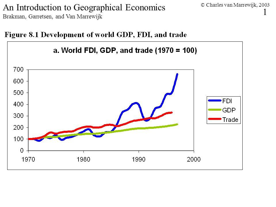© Charles van Marrewijk, 2003 1 An Introduction to Geographical Economics Brakman, Garretsen, and Van Marrewijk