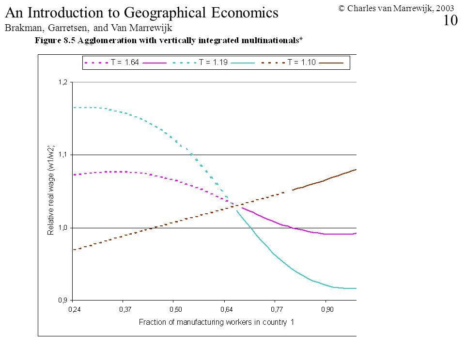 © Charles van Marrewijk, 2003 10 An Introduction to Geographical Economics Brakman, Garretsen, and Van Marrewijk