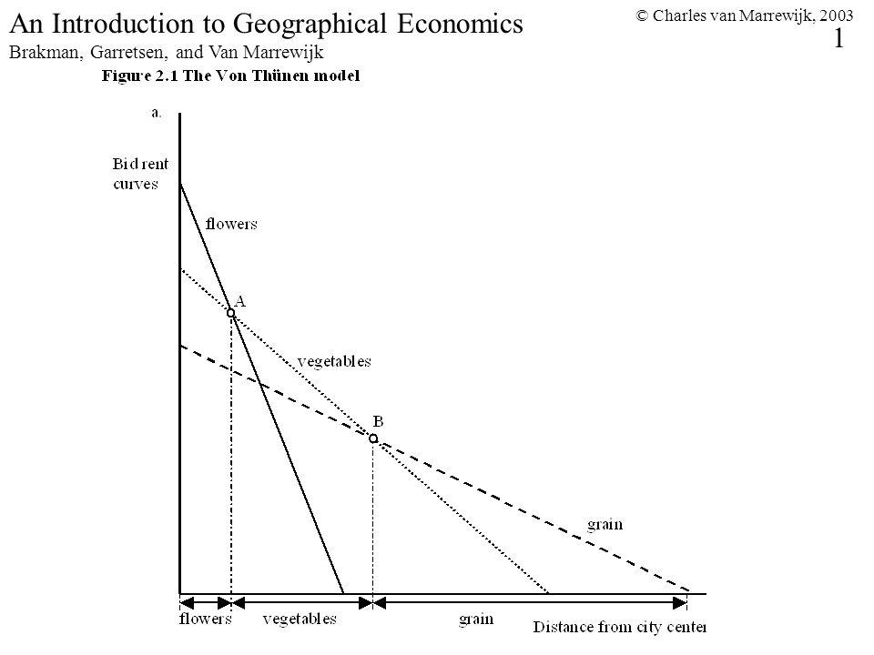 © Charles van Marrewijk, 2003 2 An Introduction to Geographical Economics Brakman, Garretsen, and Van Marrewijk Figure 2.1 continued