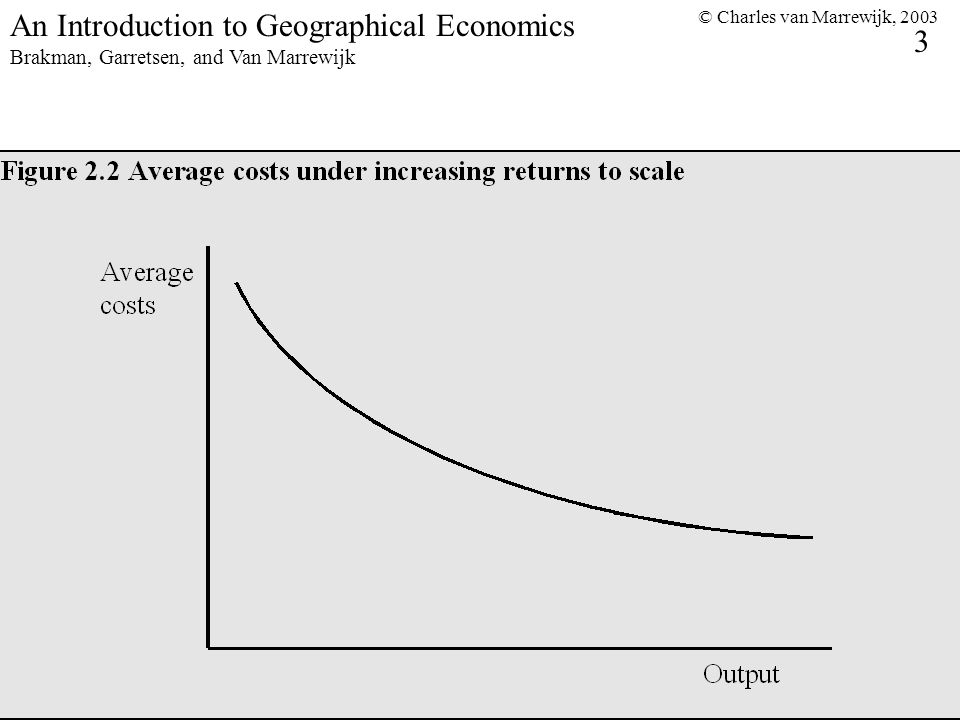 © Charles van Marrewijk, 2003 3 An Introduction to Geographical Economics Brakman, Garretsen, and Van Marrewijk