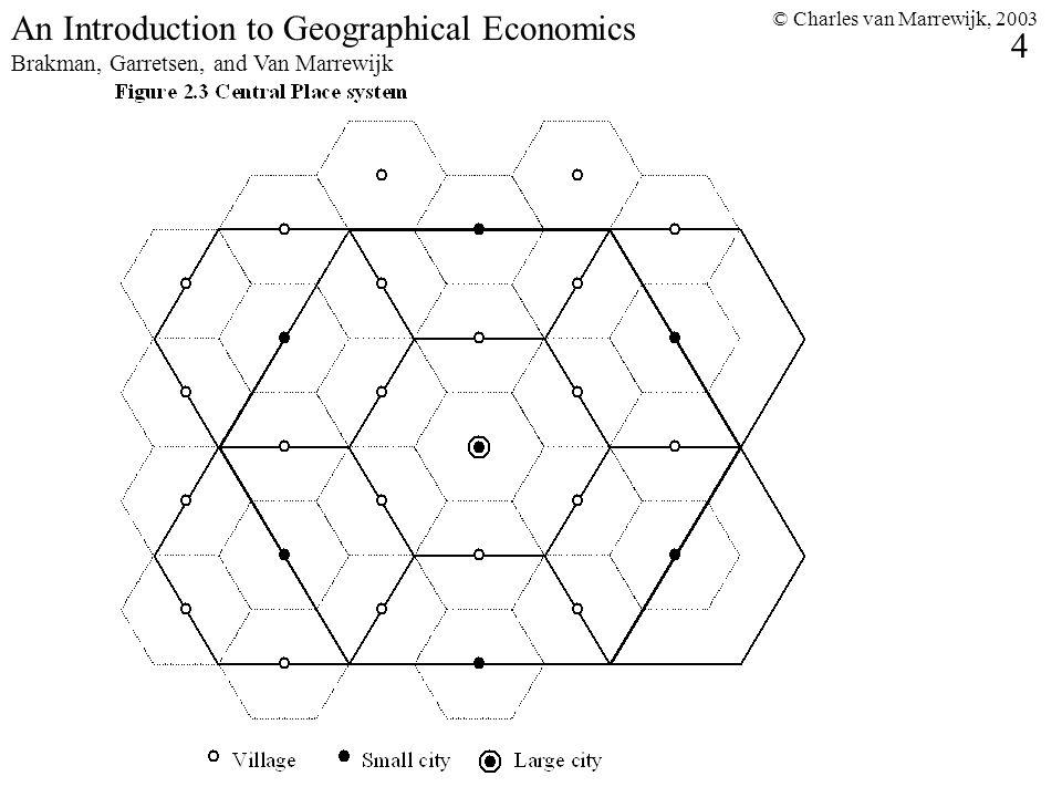 © Charles van Marrewijk, 2003 5 An Introduction to Geographical Economics Brakman, Garretsen, and Van Marrewijk