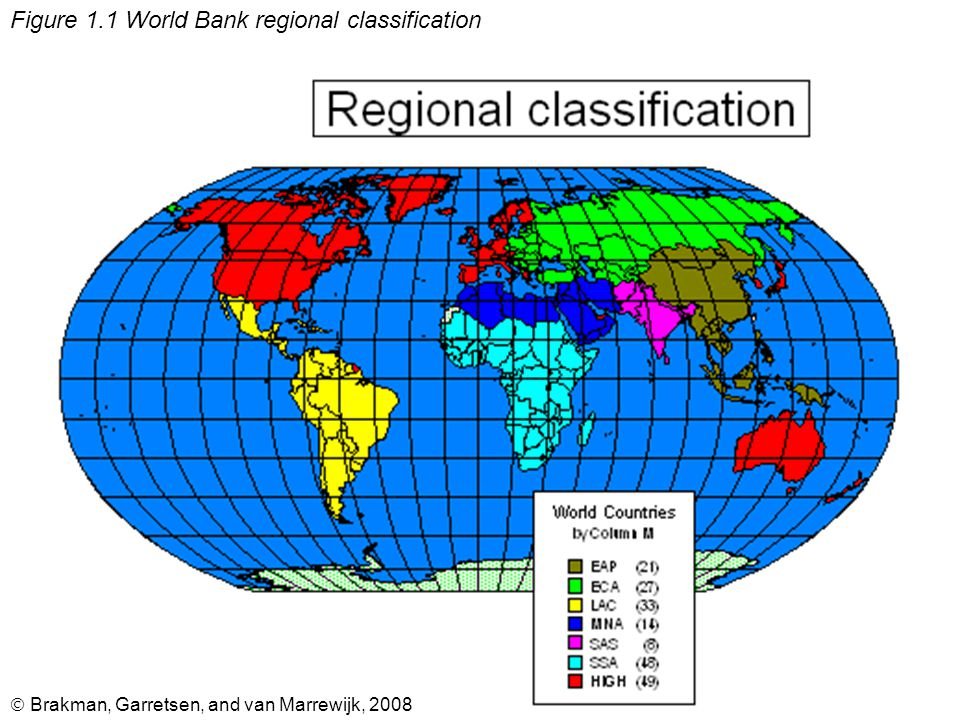  Brakman, Garretsen, and van Marrewijk, 2008 Figure 1.1 World Bank regional classification