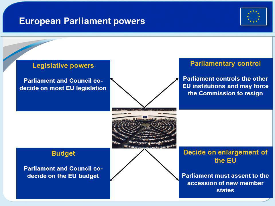 Budget Parliament and Council co- decide on the EU budget Decide on enlargement of the EU Parliament must assent to the accession of new member states