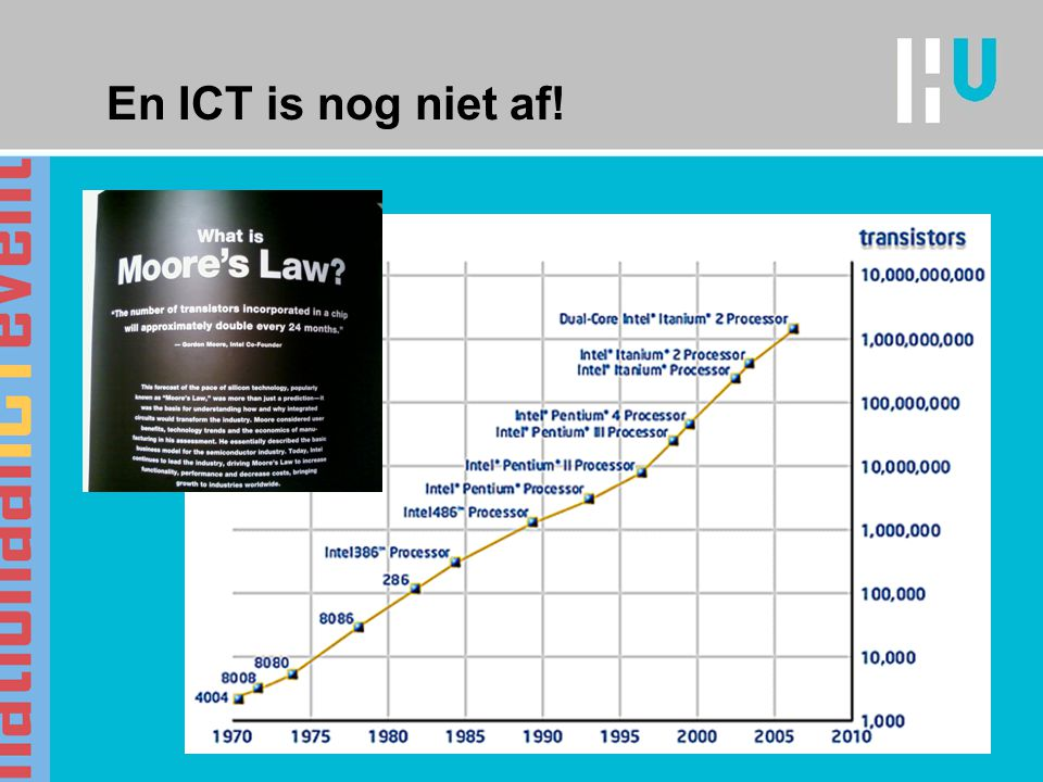En ICT is nog niet af!
