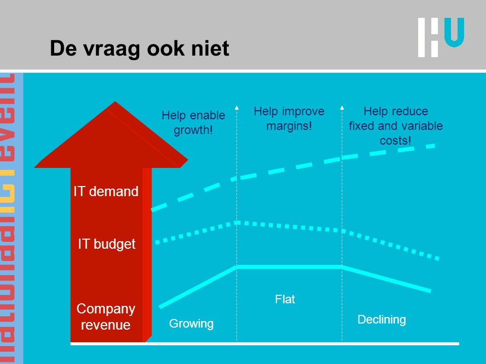 De vraag ook niet Growing Flat Declining Help enable growth.
