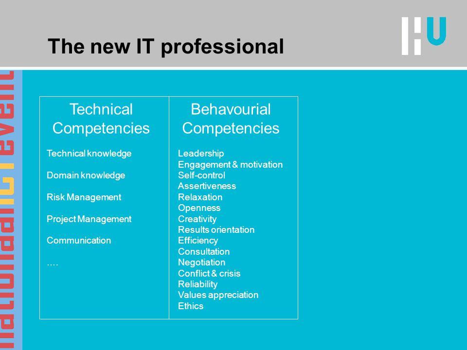 The new IT professional Technical Competencies Behavourial Competencies Technical knowledge Domain knowledge Risk Management Project Management Communication ….
