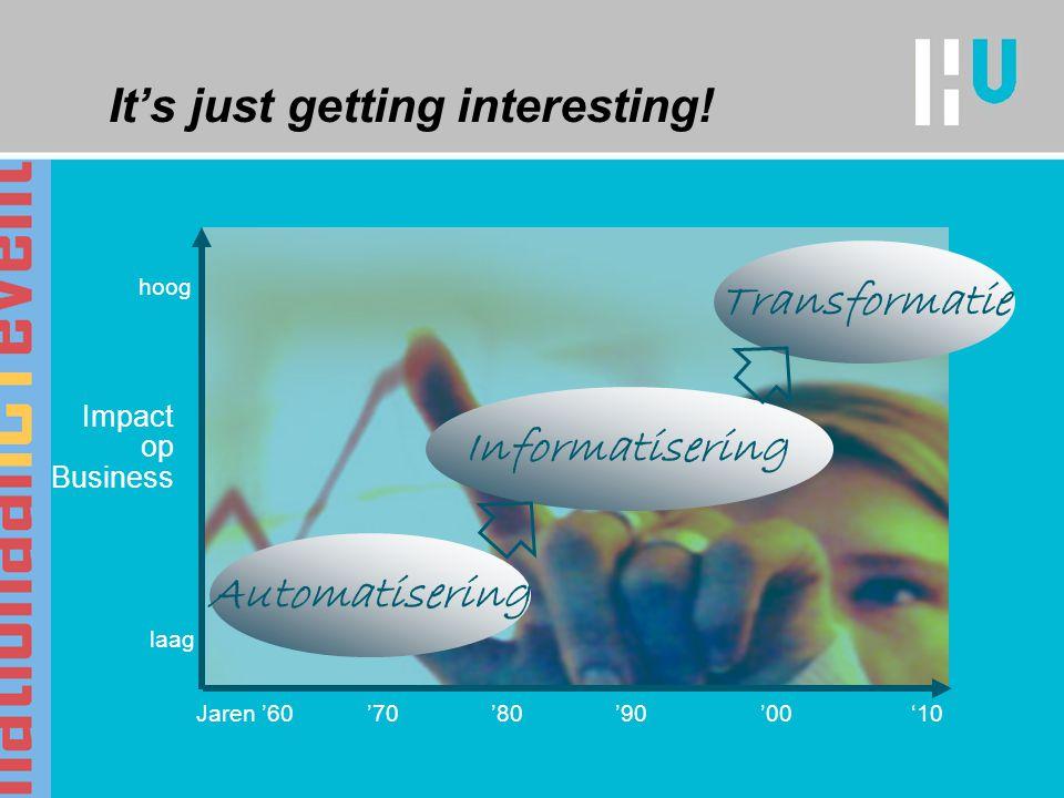Impact op Business hoog laag Jaren '60 '70 '80 '90 '00 '10 Automatisering Informatisering Transformatie
