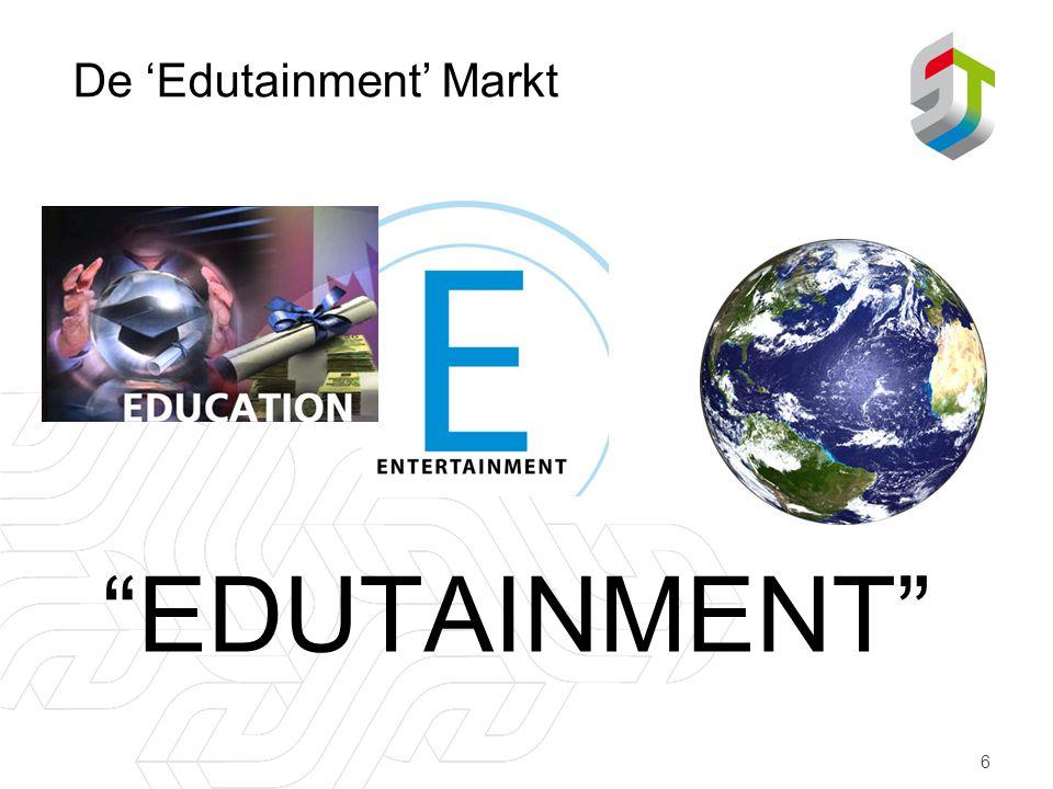 6 De 'Edutainment' Markt EDUTAINMENT