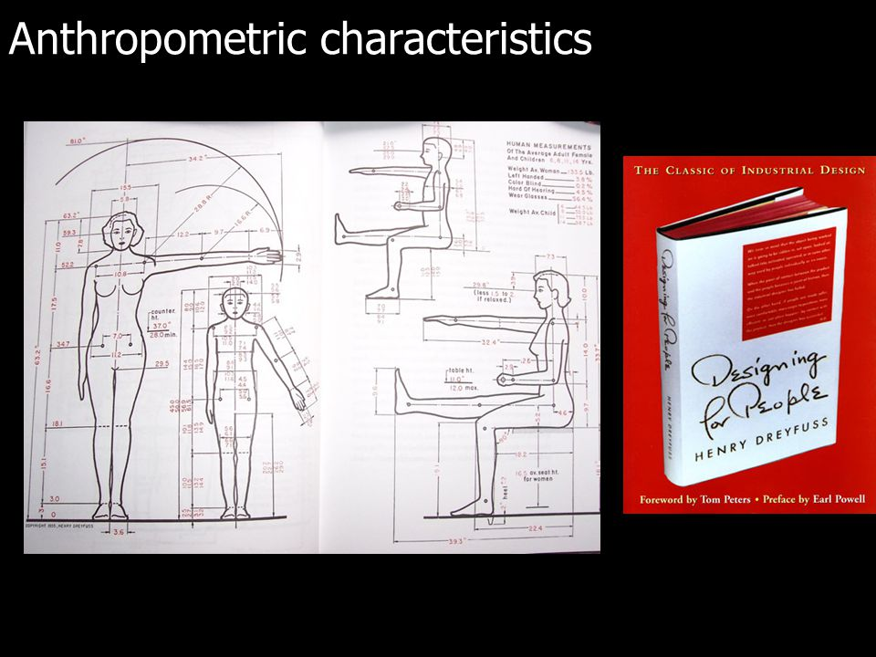Anthropometric characteristics