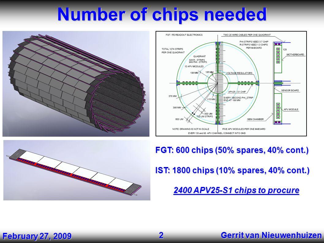 Number of chips needed February 27, 2009 Gerrit van Nieuwenhuizen 2 FGT: 600 chips (50% spares, 40% cont.) IST: 1800 chips (10% spares, 40% cont.) 2400 APV25-S1 chips to procure 2400 APV25-S1 chips to procure